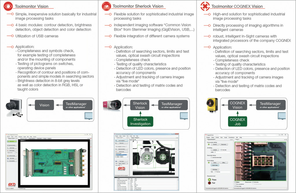 Summary of the imaging tools of MCD Elektronik