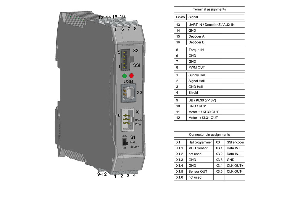 Connection overview of a module