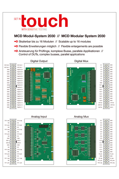 MCD Modular Measurement System 2030 with scalable measurement modules